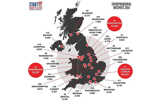 The report from StartUp Britain's StartUp Tracker